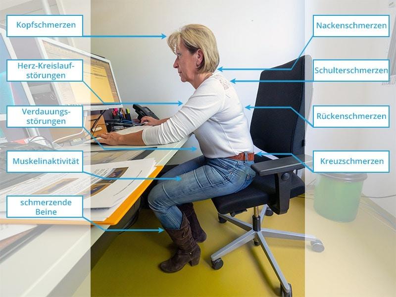 Darstellung Ergonomie am Arbeitsplatz